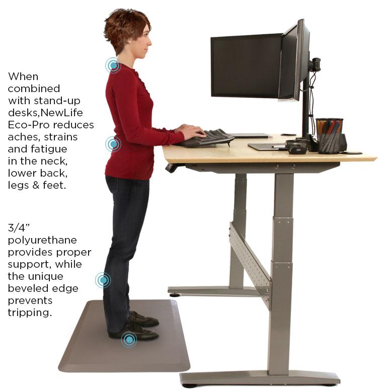Standing Desk Floor Mats Computer Desk Pads Gelpro