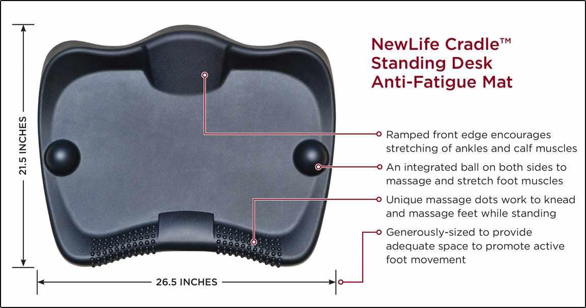 Standing Desk Mat